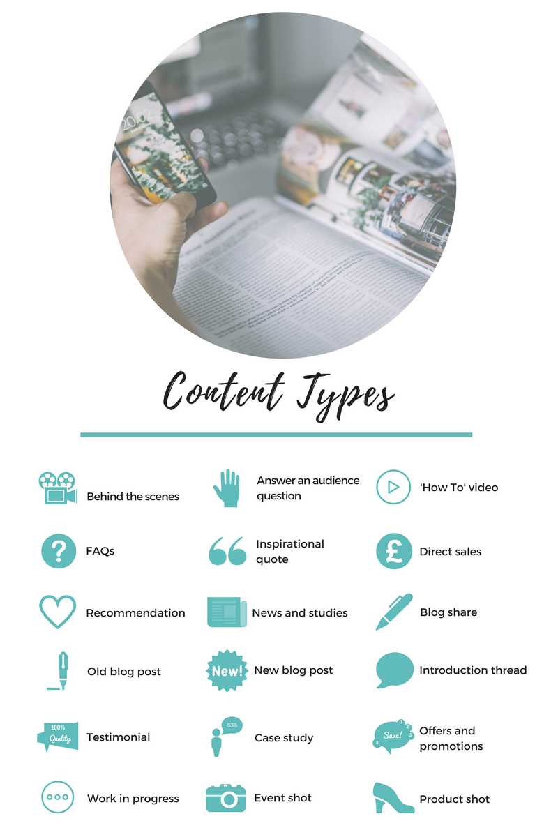 Content Types for social media strategy