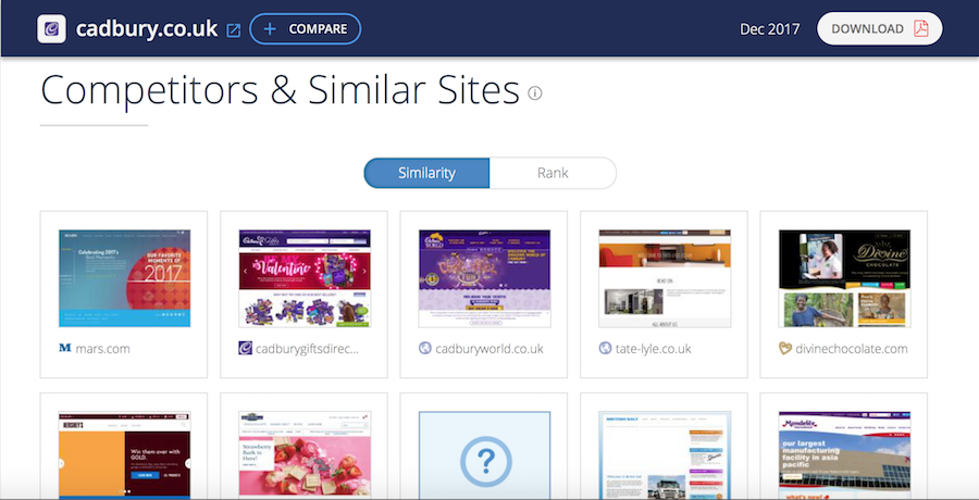 facebook algorithm similar sites cadburys